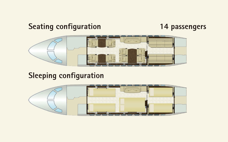 Dassault Falcon 900 LX « Ocean Aviation